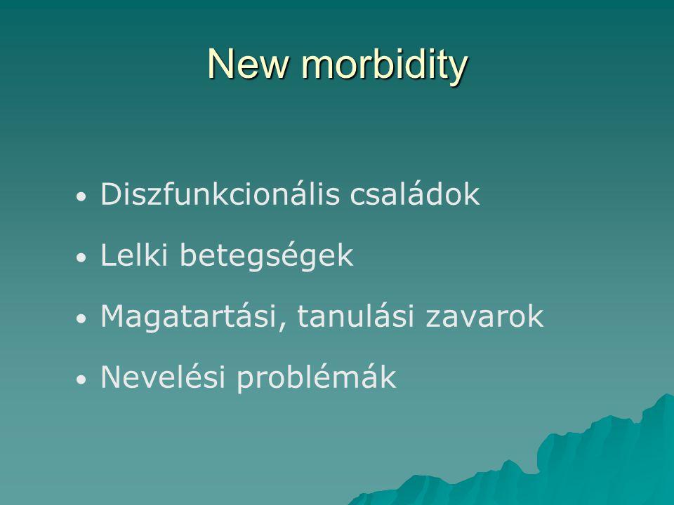 New morbidity Diszfunkcionális családok Lelki betegségek Magatartási, tanulási zavarok Nevelési problémák