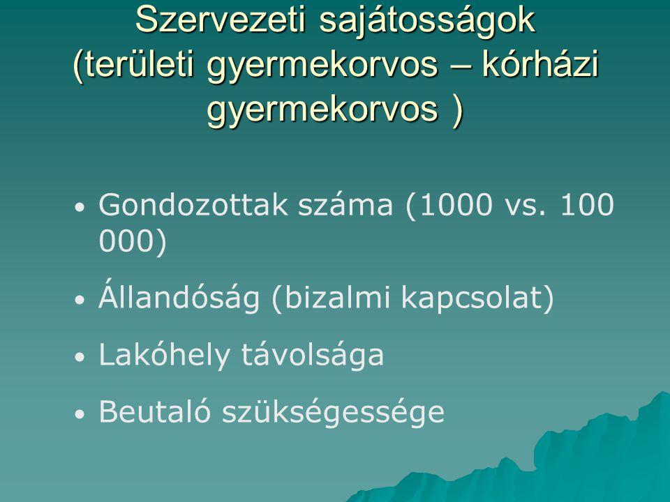 Szervezeti sajátosságok (területi gyermekorvos – kórházi gyermekorvos ) Gondozottak száma (1000 vs. 100 000) Állandóság (bizalmi kapcsolat) Lakóhely t