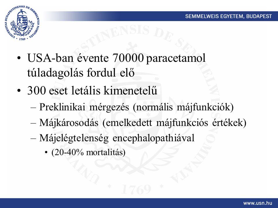 USA-ban évente 70000 paracetamol túladagolás fordul elő 300 eset letális kimenetelű –Preklinikai mérgezés (normális májfunkciók) –Májkárosodás (emelke
