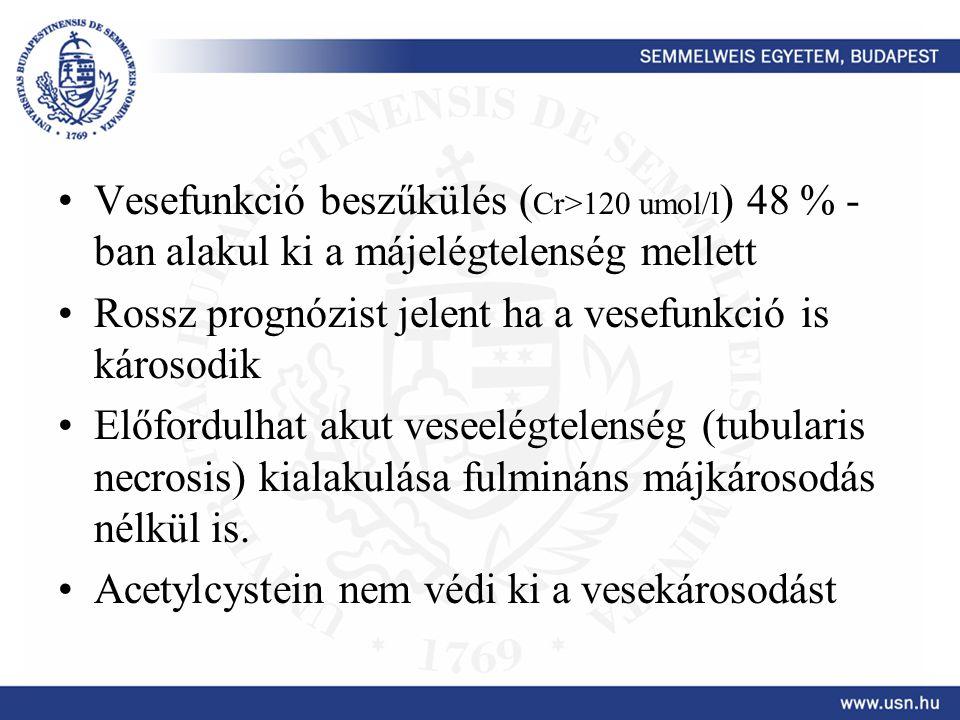 Vesefunkció beszűkülés ( Cr>120 umol/l ) 48 % - ban alakul ki a májelégtelenség mellett Rossz prognózist jelent ha a vesefunkció is károsodik Előfordu