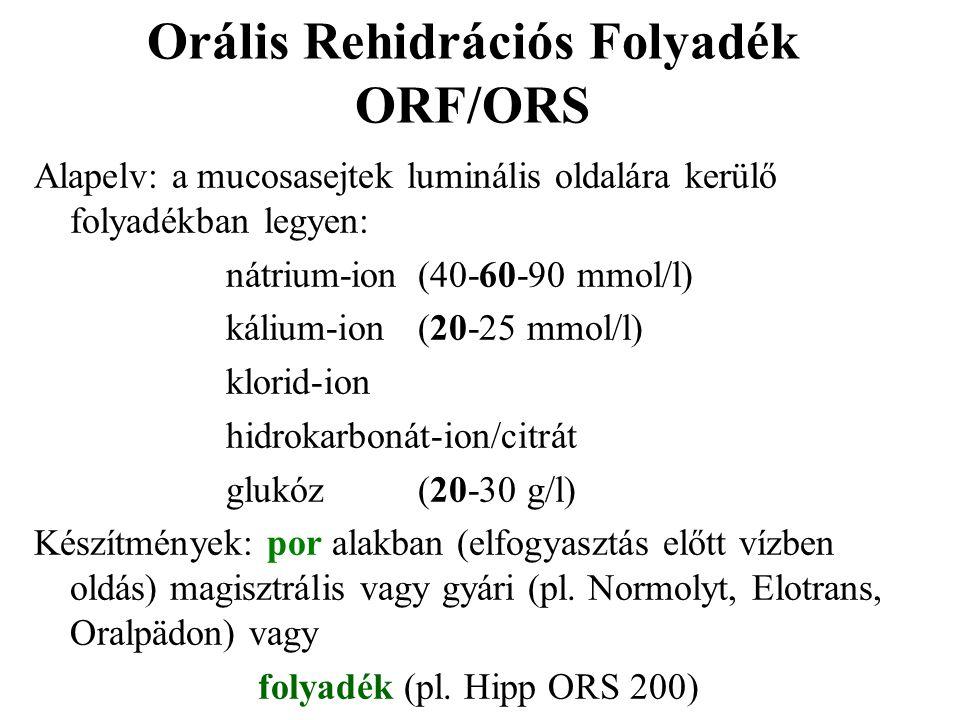 ORF adása hasmenésben (cs: csecsemő, gy: kisded-kisgyermek) ● dehidráció jelentéktelen: nem szükséges  egyéni mérlegelés alapján cs 200 ml (2 óra alatt) gy 400 ml (2 óra alatt)  ● enyhe (-5 %): 50 ml/kg (4 óra alatt) (pl.