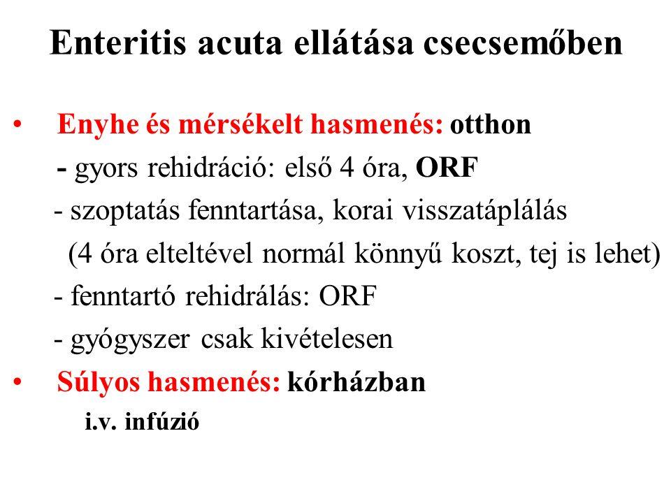 Enteritis acuta ellátása csecsemőben Enyhe és mérsékelt hasmenés: otthon - gyors rehidráció: első 4 óra, ORF - szoptatás fenntartása, korai visszatápl