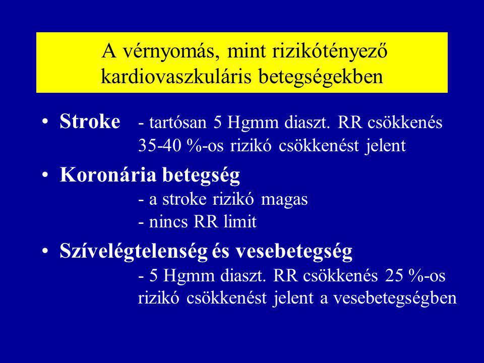 A vérnyomás, mint rizikótényező kardiovaszkuláris betegségekben Stroke - tartósan 5 Hgmm diaszt. RR csökkenés 35-40 %-os rizikó csökkenést jelent Koro