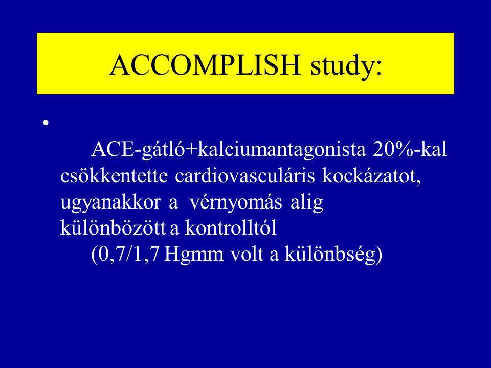 ACCOMPLISH study: ACE-gátló+kalciumantagonista 20%-kal csökkentette cardiovasculáris kockázatot, ugyanakkor avérnyomás alig különbözött a kontrolltól (0,7/1,7 Hgmm volt a különbség)