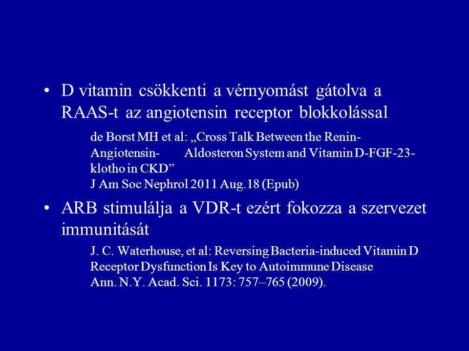 """D vitamin csökkenti a vérnyomást gátolva a RAAS-t az angiotensin receptor blokkolással de Borst MH et al: """"Cross Talk Between the Renin- Angiotensin-"""