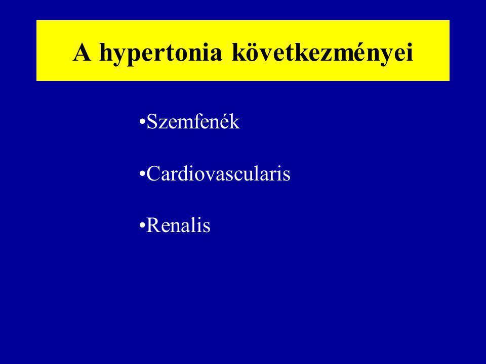 A hypertonia következményei Szemfenék Cardiovascularis Renalis