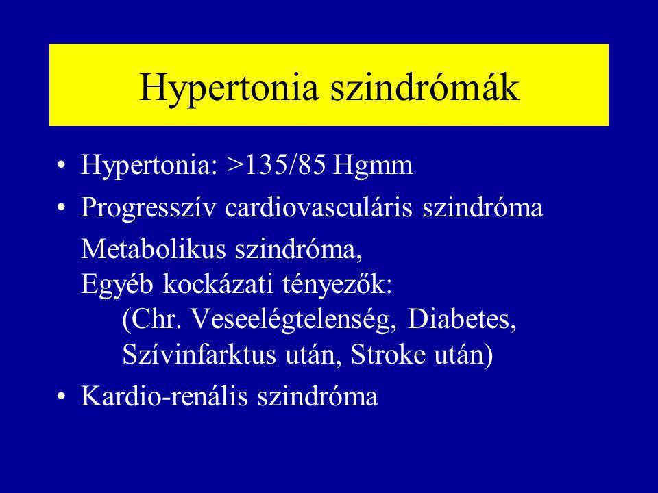 Hypertonia szindrómák Hypertonia: >135/85 Hgmm Progresszív cardiovasculáris szindróma Metabolikus szindróma, Egyéb kockázati tényezők: (Chr. Veseelégt