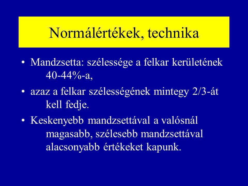 Normálértékek, technika Mandzsetta: szélessége a felkar kerületének 40-44%-a, azaz a felkar szélességének mintegy 2/3-át kell fedje. Keskenyebb mandzs