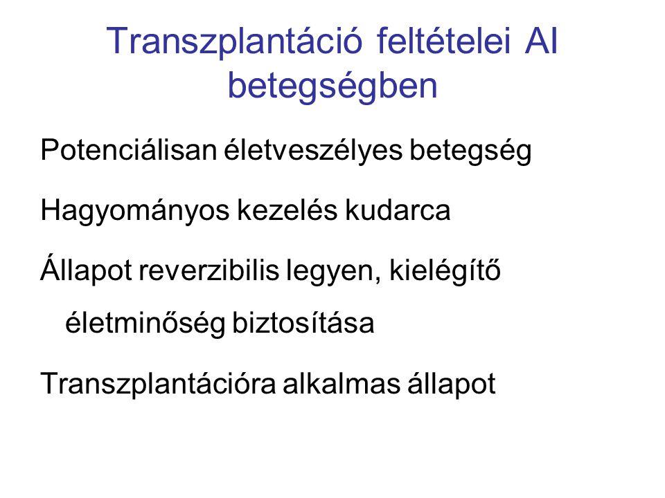 Transzplantáció feltételei AI betegségben Potenciálisan életveszélyes betegség Hagyományos kezelés kudarca Állapot reverzibilis legyen, kielégítő életminőség biztosítása Transzplantációra alkalmas állapot