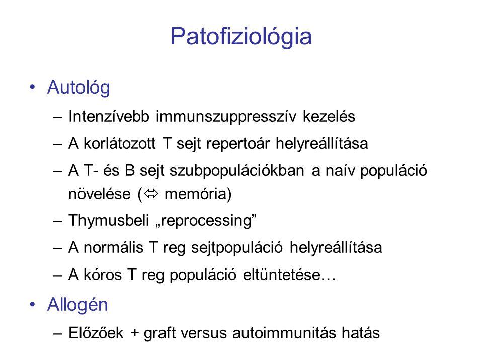 Patofiziológia Autológ –Intenzívebb immunszuppresszív kezelés –A korlátozott T sejt repertoár helyreállítása –A T- és B sejt szubpopulációkban a naív