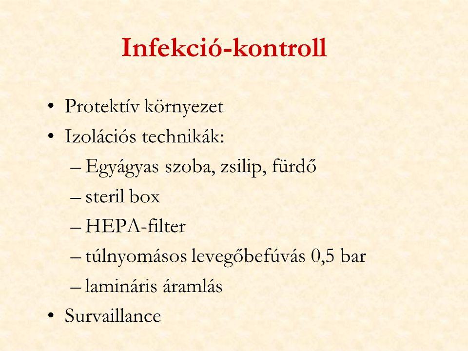 Infekció-kontroll Protektív környezet Izolációs technikák: –Egyágyas szoba, zsilip, fürdő –steril box –HEPA-filter –túlnyomásos levegőbefúvás 0,5 bar –lamináris áramlás Survaillance