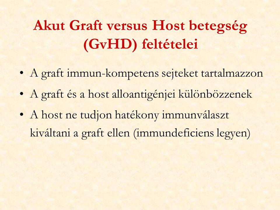 Akut Graft versus Host betegség (GvHD) feltételei A graft immun-kompetens sejteket tartalmazzon A graft és a host alloantigénjei különbözzenek A host ne tudjon hatékony immunválaszt kiváltani a graft ellen (immundeficiens legyen)