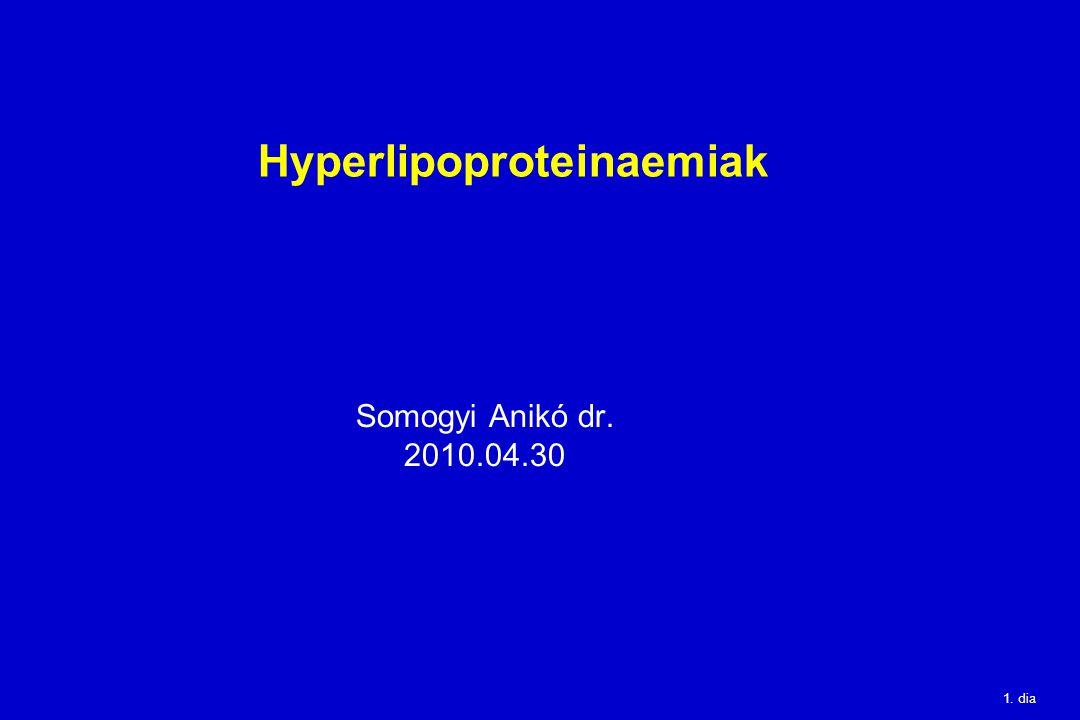 1. dia Hyperlipoproteinaemiak Somogyi Anikó dr. 2010.04.30