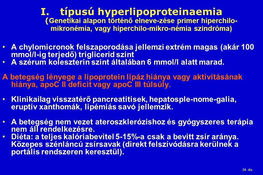 24. dia I.típusú hyperlipoproteinaemia ( Genetikai alapon történő elneve-zése primer hiperchilo- mikronémia, vagy hiperchilo-mikro-némia szindróma) A