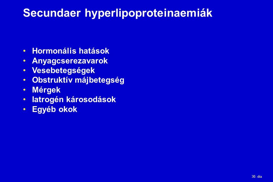 30. dia Secundaer hyperlipoproteinaemiák Hormonális hatások Anyagcserezavarok Vesebetegségek Obstruktív májbetegség Mérgek Iatrogén károsodások Egyéb