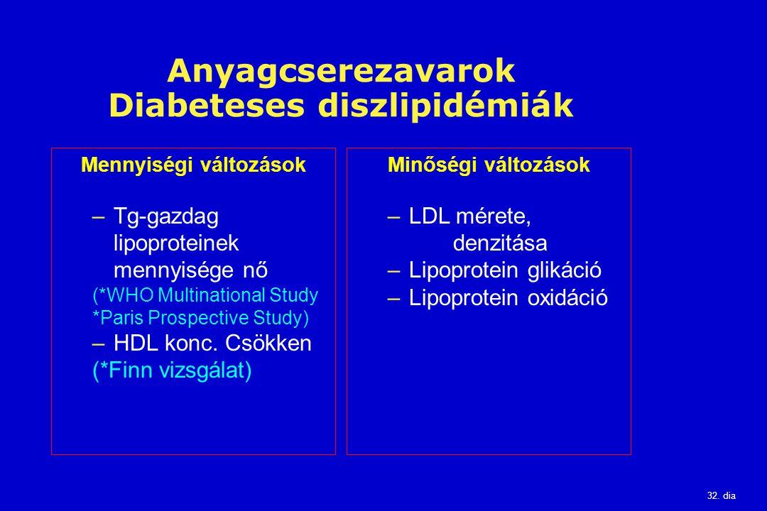32. dia Anyagcserezavarok Diabeteses diszlipidémiák Mennyiségi változások –Tg-gazdag lipoproteinek mennyisége nő (*WHO Multinational Study *Paris Pros
