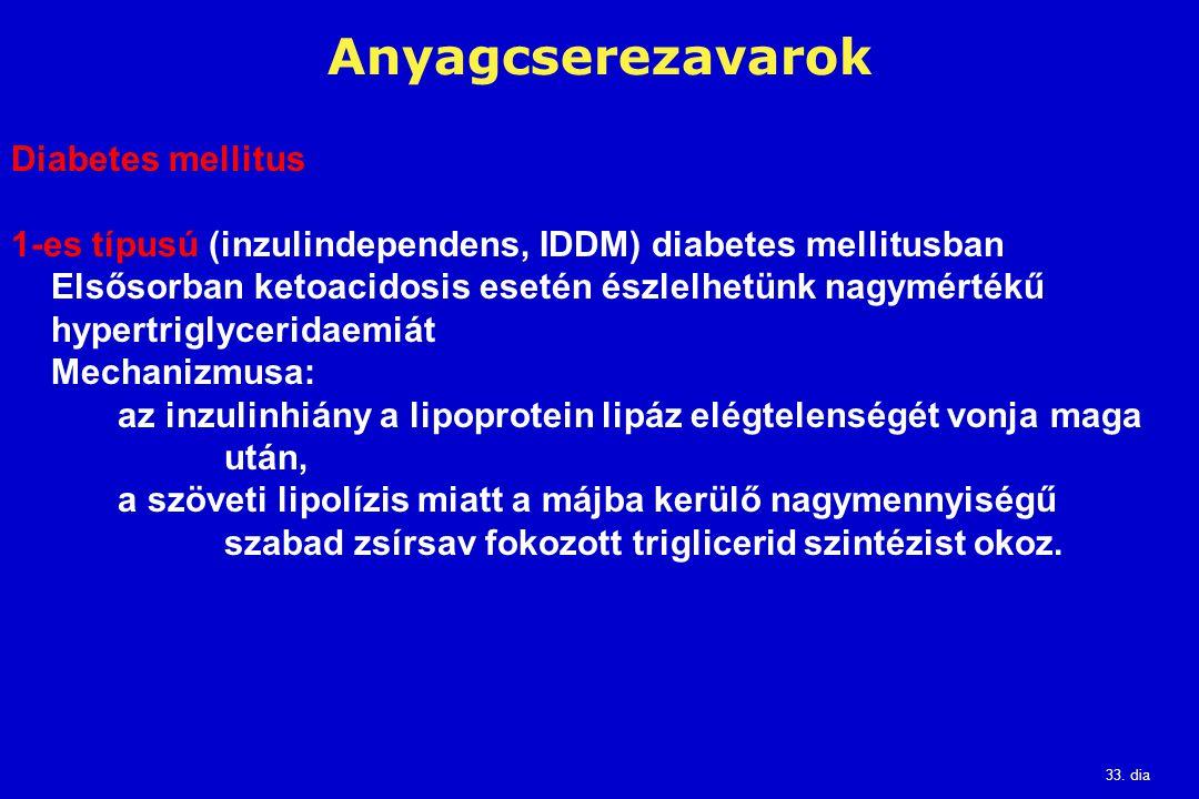 33. dia Anyagcserezavarok Diabetes mellitus 1-es típusú (inzulindependens, IDDM) diabetes mellitusban Elsősorban ketoacidosis esetén észlelhetünk nagy