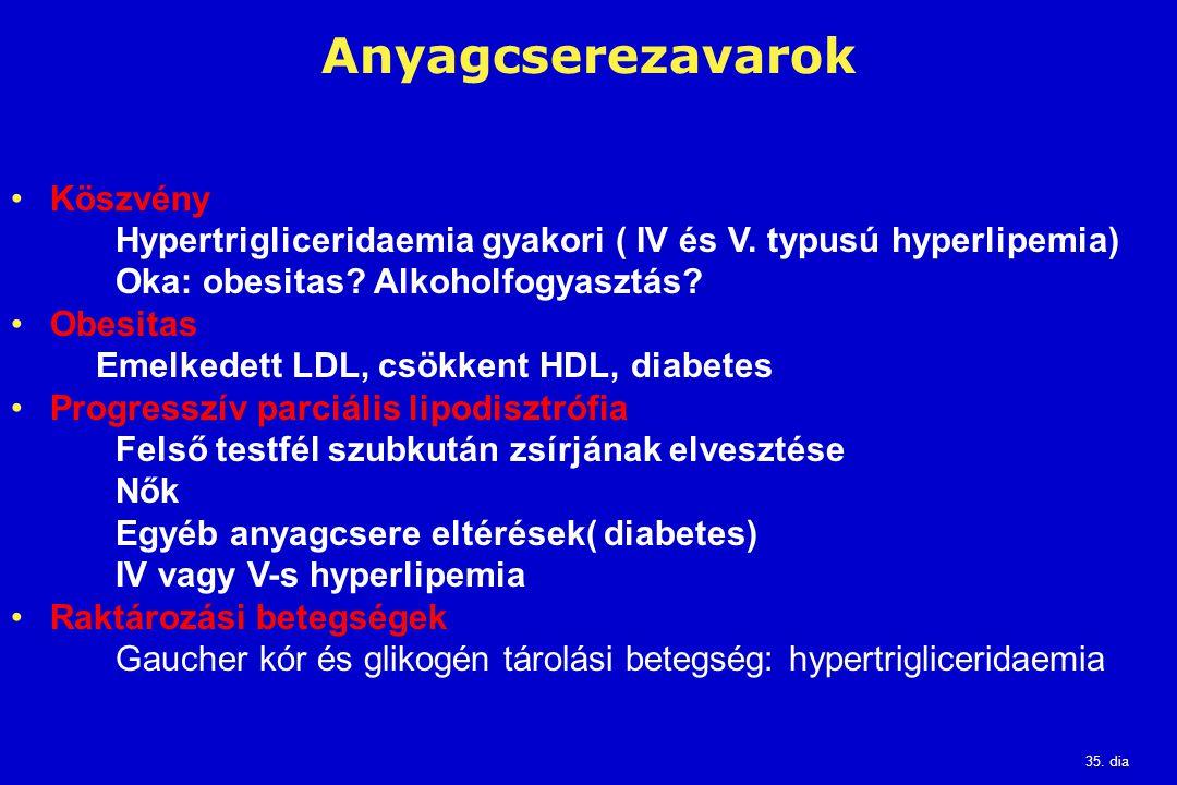 35. dia Anyagcserezavarok Köszvény Hypertrigliceridaemia gyakori ( IV és V. typusú hyperlipemia) Oka: obesitas? Alkoholfogyasztás? Obesitas Emelkedett