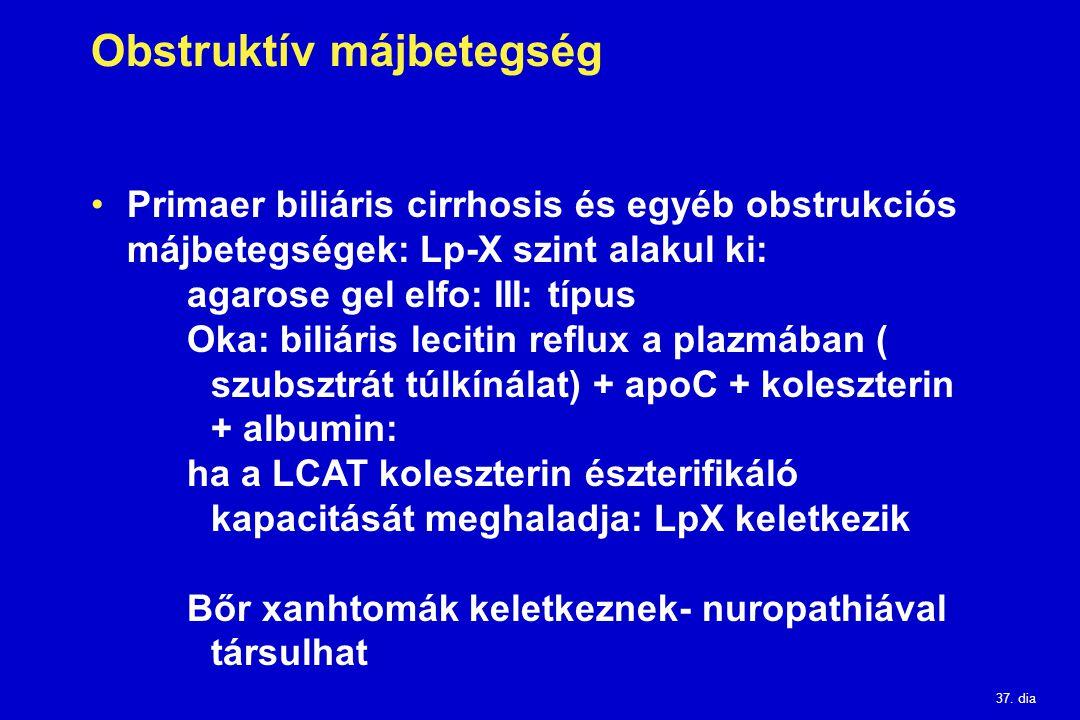 37. dia Obstruktív májbetegség Primaer biliáris cirrhosis és egyéb obstrukciós májbetegségek: Lp-X szint alakul ki: agarose gel elfo: III: típus Oka: