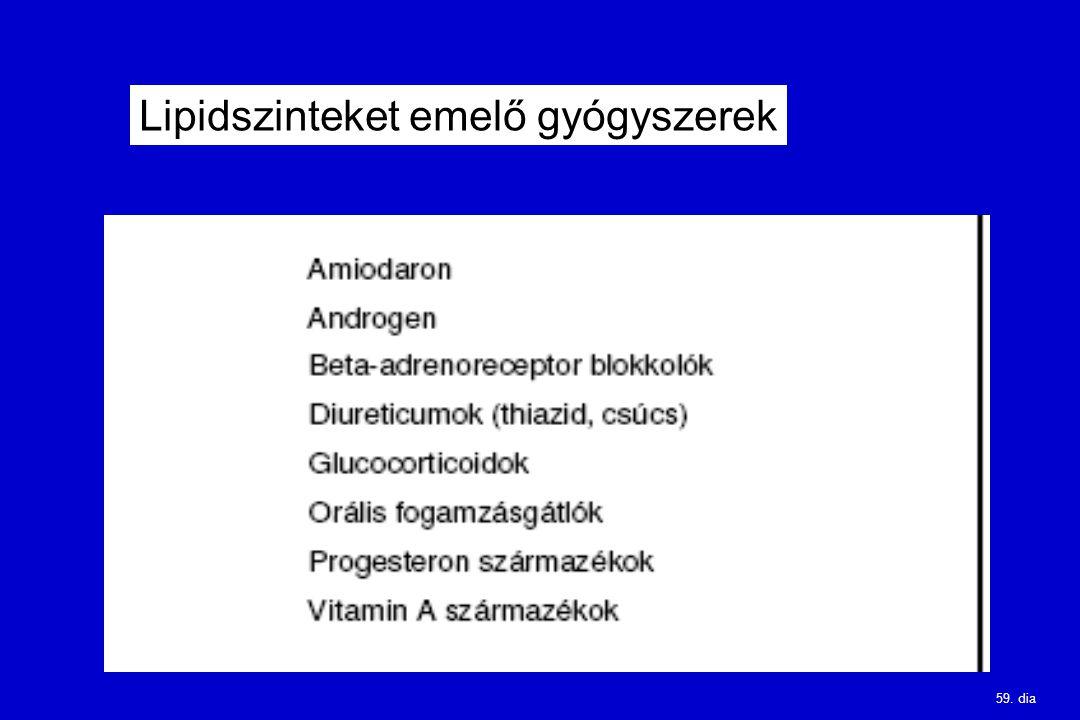 59. dia Lipidszinteket emelő gyógyszerek