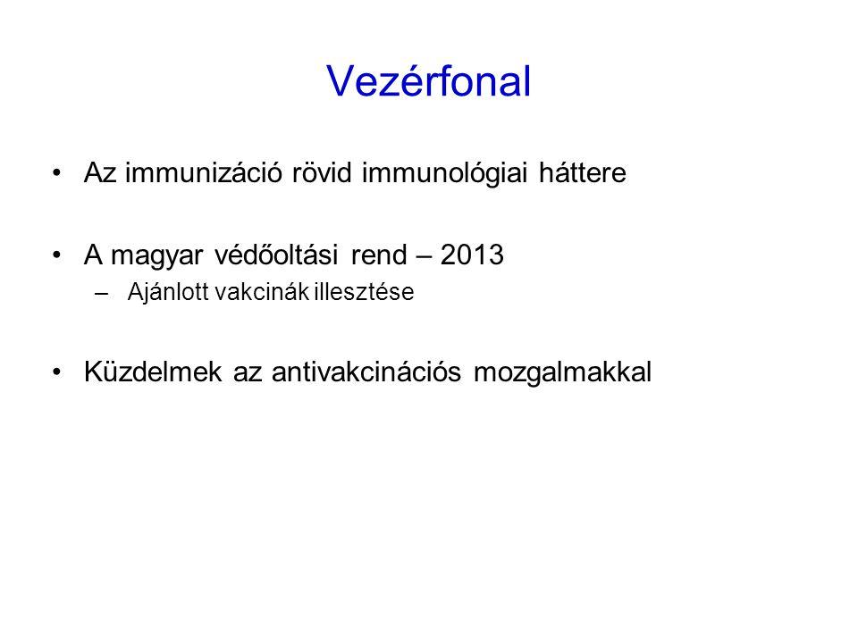 Vezérfonal Az immunizáció rövid immunológiai háttere A magyar védőoltási rend – 2013 – Ajánlott vakcinák illesztése Küzdelmek az antivakcinációs mozgalmakkal