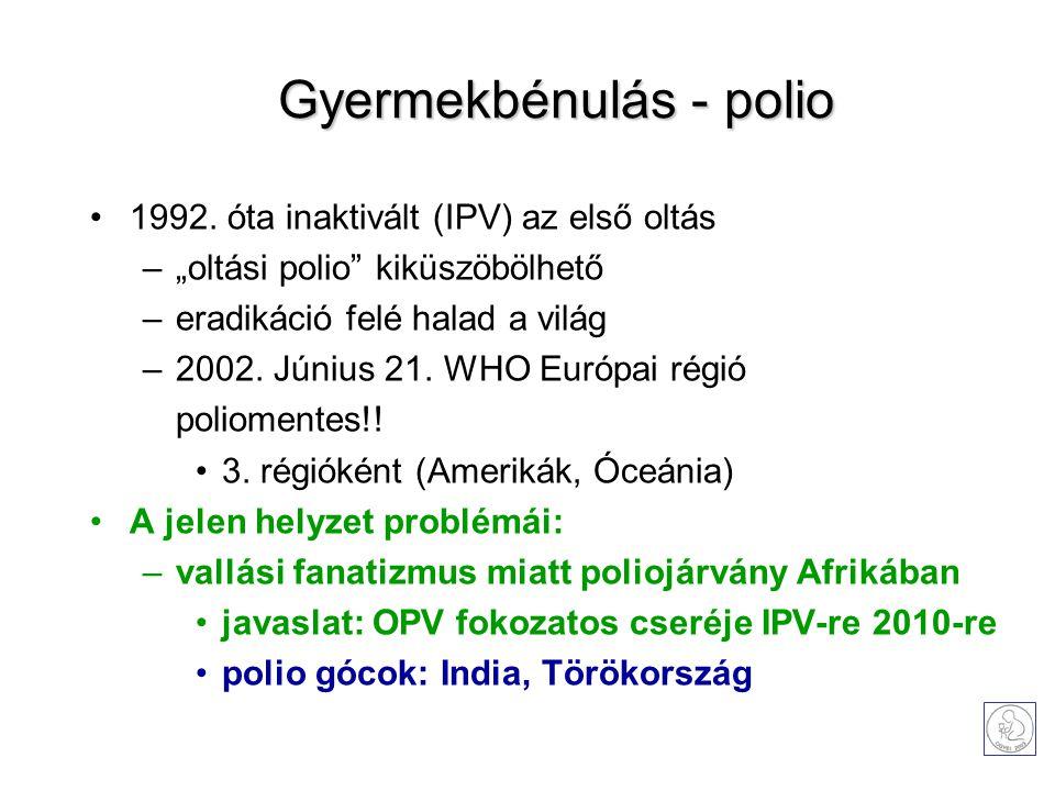 """Gyermekbénulás - polio Gyermekbénulás - polio 1992. óta inaktivált (IPV) az első oltás –""""oltási polio"""" kiküszöbölhető –eradikáció felé halad a világ –"""