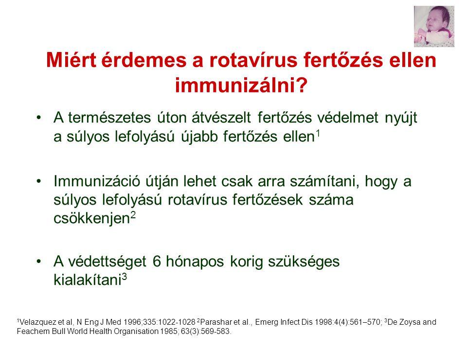 Miért érdemes a rotavírus fertőzés ellen immunizálni? 1 Velazquez et al, N Eng J Med 1996;335:1022-1028 2 Parashar et al., Emerg Infect Dis 1998:4(4):