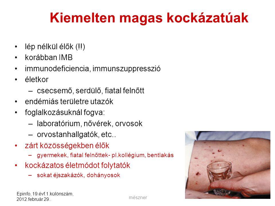 Kiemelten magas kockázatúak lép nélkül élők (!!) korábban IMB immunodeficiencia, immunszuppresszió életkor –csecsemő, serdülő, fiatal felnőtt endémiás