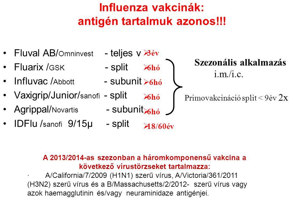 Influenza vakcinák: antigén tartalmuk azonos!!! Fluval AB/ Omninvest - teljes v Fluarix / GSK - split Influvac / Abbott - subunit Vaxigrip/Junior/ san