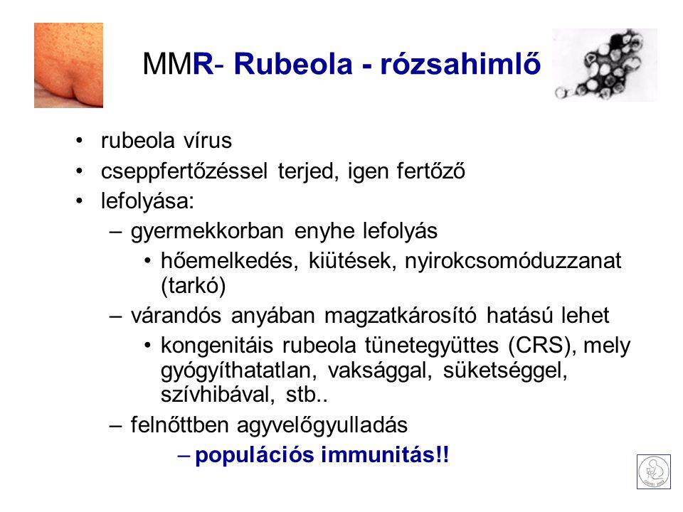 MMR- Rubeola - rózsahimlő rubeola vírus cseppfertőzéssel terjed, igen fertőző lefolyása: –gyermekkorban enyhe lefolyás hőemelkedés, kiütések, nyirokcsomóduzzanat (tarkó) –várandós anyában magzatkárosító hatású lehet kongenitáis rubeola tünetegyüttes (CRS), mely gyógyíthatatlan, vaksággal, süketséggel, szívhibával, stb..