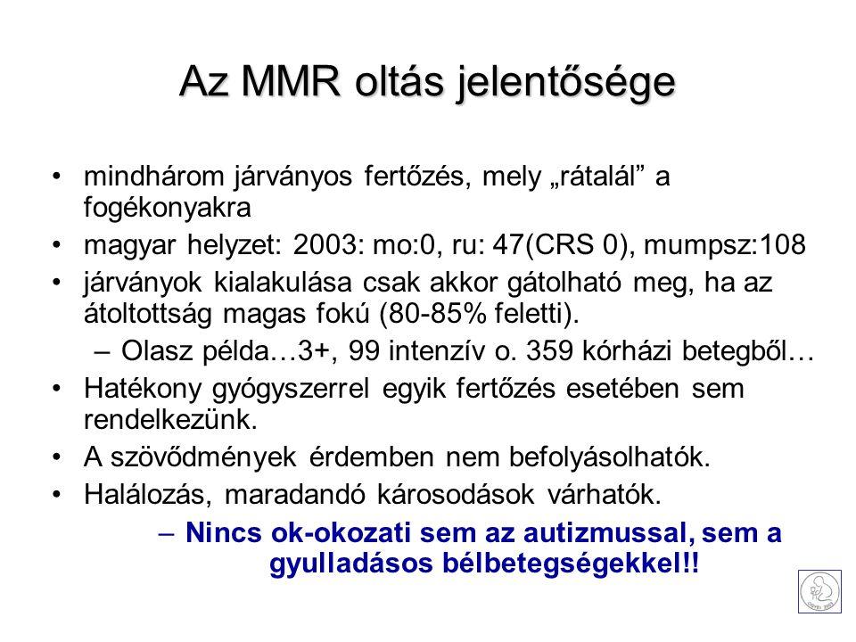 """Az MMR oltás jelentősége mindhárom járványos fertőzés, mely """"rátalál"""" a fogékonyakra magyar helyzet: 2003: mo:0, ru: 47(CRS 0), mumpsz:108 járványok k"""