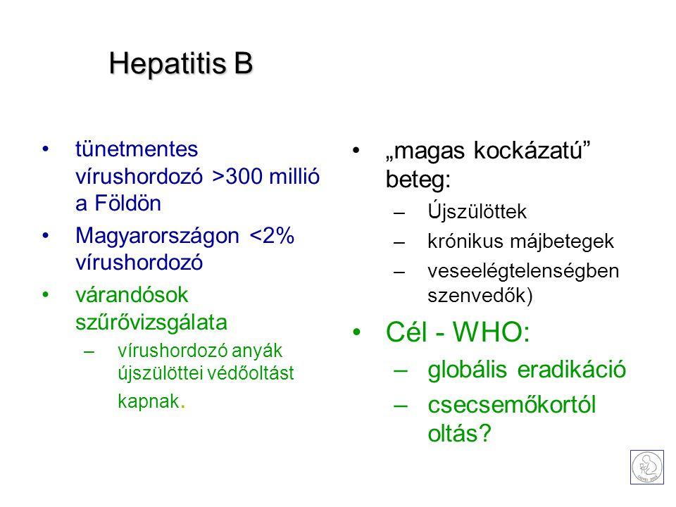 Hepatitis B tünetmentes vírushordozó >300 millió a Földön Magyarországon <2% vírushordozó várandósok szűrővizsgálata –vírushordozó anyák újszülöttei védőoltást kapnak.