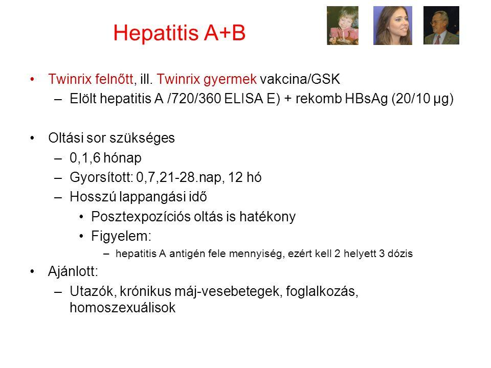 Hepatitis A+B Twinrix felnőtt, ill. Twinrix gyermek vakcina/GSK –Elölt hepatitis A /720/360 ELISA E) + rekomb HBsAg (20/10 µg) Oltási sor szükséges –0