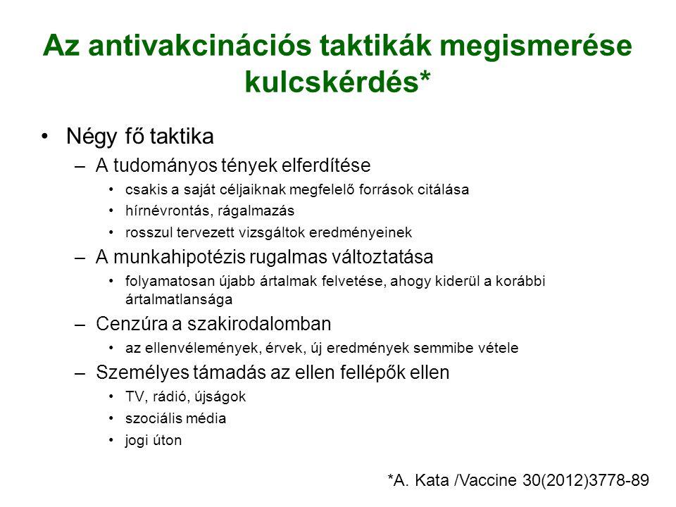 Az antivakcinációs taktikák megismerése kulcskérdés* Négy fő taktika –A tudományos tények elferdítése csakis a saját céljaiknak megfelelő források cit
