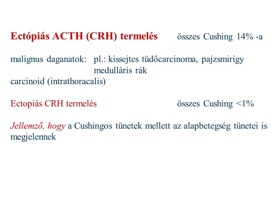 Ectópiás ACTH (CRH) termelés összes Cushing 14% -a malignus daganatok: pl.: kissejtes tüdőcarcinoma, pajzsmirigy medulláris rák carcinoid (intrathorac