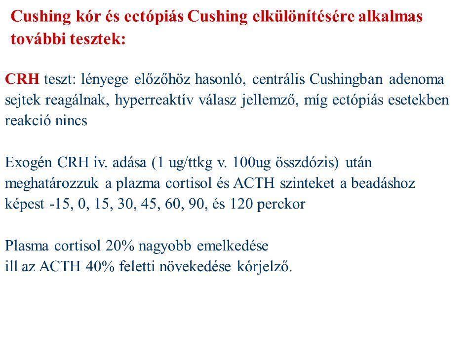 CRH teszt: lényege előzőhöz hasonló, centrális Cushingban adenoma sejtek reagálnak, hyperreaktív válasz jellemző, míg ectópiás esetekben reakció nincs