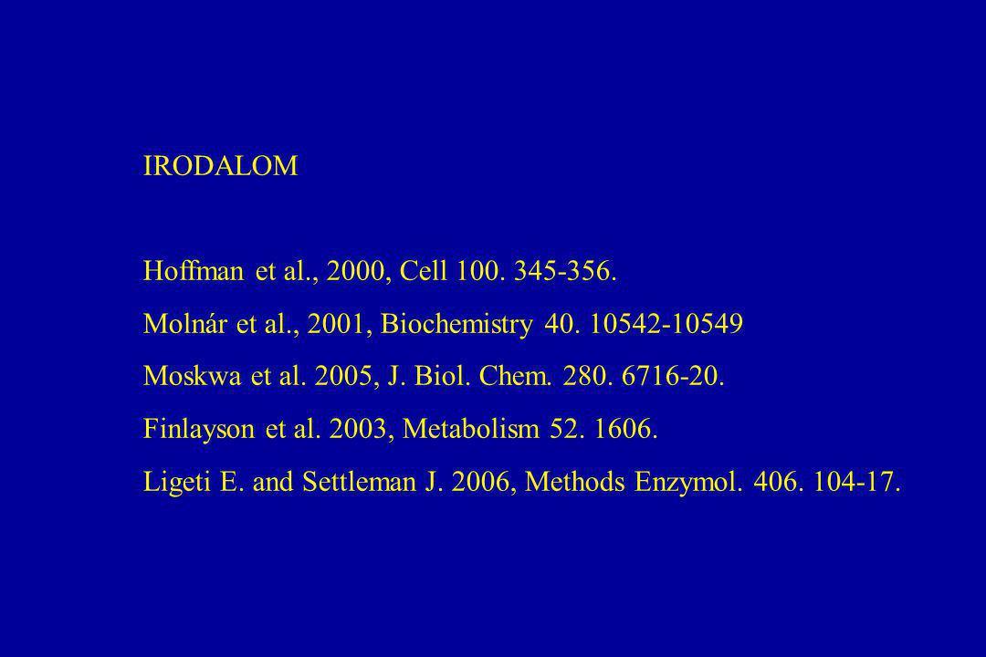 IRODALOM Hoffman et al., 2000, Cell 100.345-356. Molnár et al., 2001, Biochemistry 40.