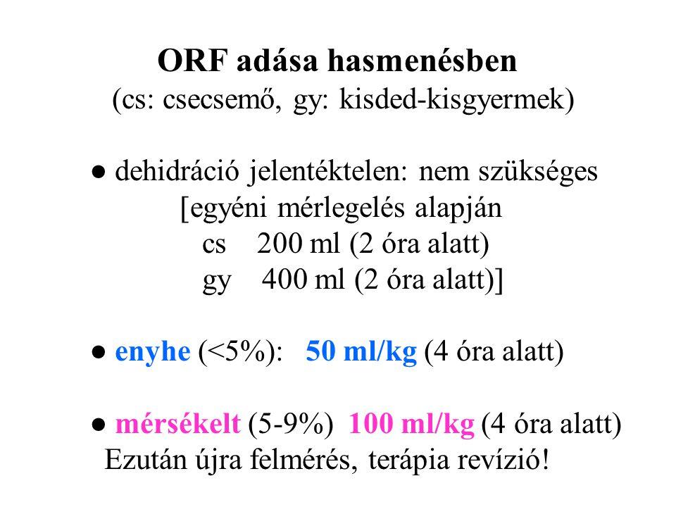 ORF adása hasmenésben (cs: csecsemő, gy: kisded-kisgyermek) ● dehidráció jelentéktelen: nem szükséges  egyéni mérlegelés alapján cs 200 ml (2 óra alatt) gy 400 ml (2 óra alatt)  ● enyhe (<5%): 50 ml/kg (4 óra alatt) ● mérsékelt (5-9%) 100 ml/kg (4 óra alatt) Ezután újra felmérés, terápia revízió!