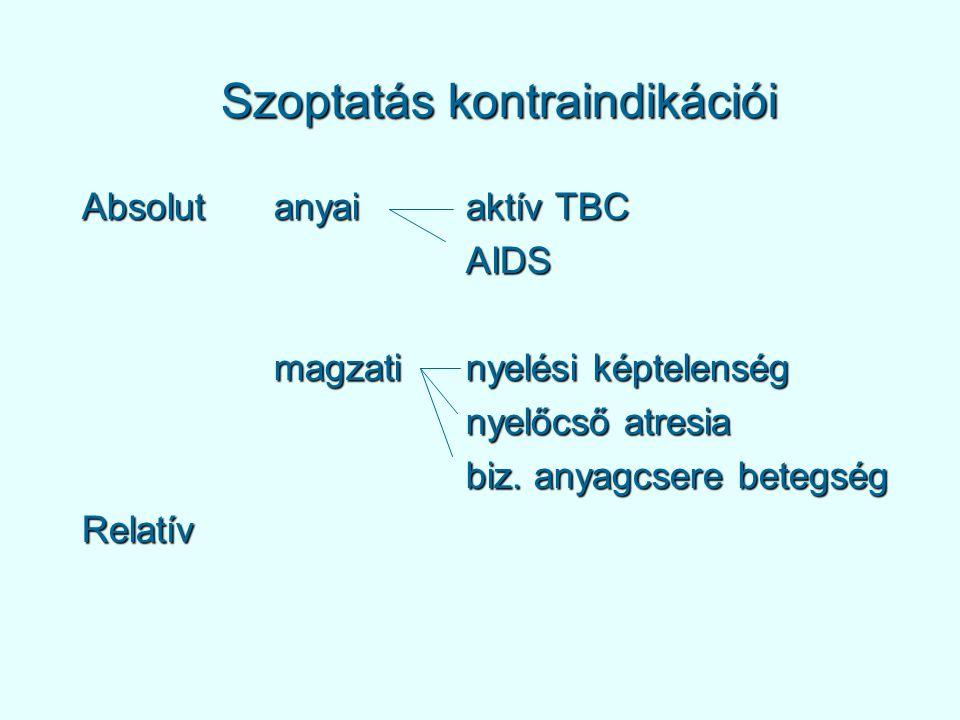 Szoptatás kontraindikációi Absolutanyaiaktív TBC AIDS magzatinyelési képtelenség nyelőcső atresia biz. anyagcsere betegség Relatív