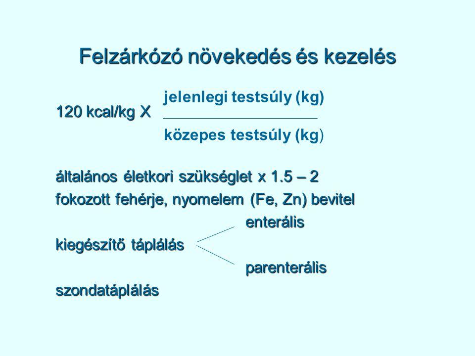 Felzárkózó növekedés és kezelés 120 kcal/kg X általános életkori szükséglet x 1.5 – 2 fokozott fehérje, nyomelem (Fe, Zn) bevitel enterális kiegészítő táplálás parenterálisszondatáplálás közepes testsúly (kg) jelenlegi testsúly (kg)
