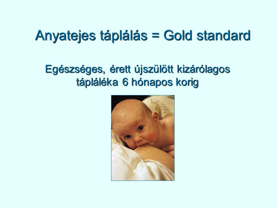 Anyatejes táplálás = Gold standard Egészséges, érett újszülött kizárólagos tápláléka 6 hónapos korig