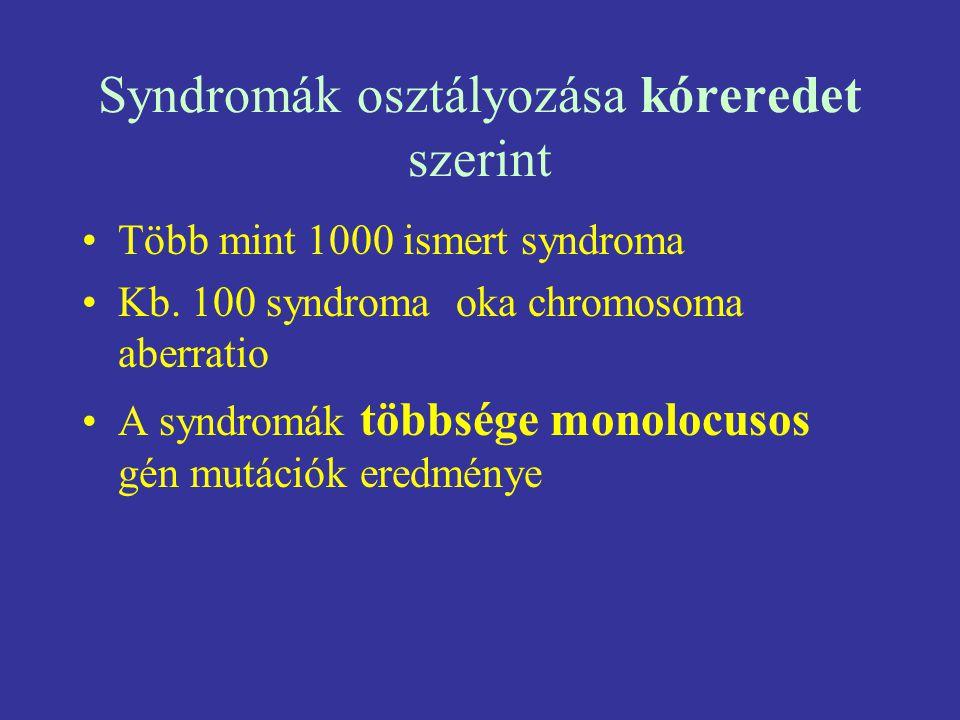 Syndromák osztályozása kóreredet szerint Több mint 1000 ismert syndroma Kb. 100 syndroma oka chromosoma aberratio A syndromák többsége monolocusos gén