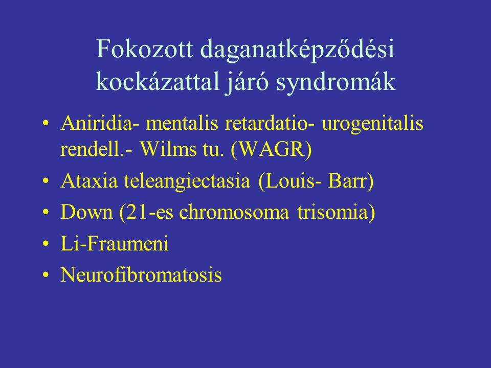 Fokozott daganatképződési kockázattal járó syndromák Aniridia- mentalis retardatio- urogenitalis rendell.- Wilms tu. (WAGR) Ataxia teleangiectasia (Lo