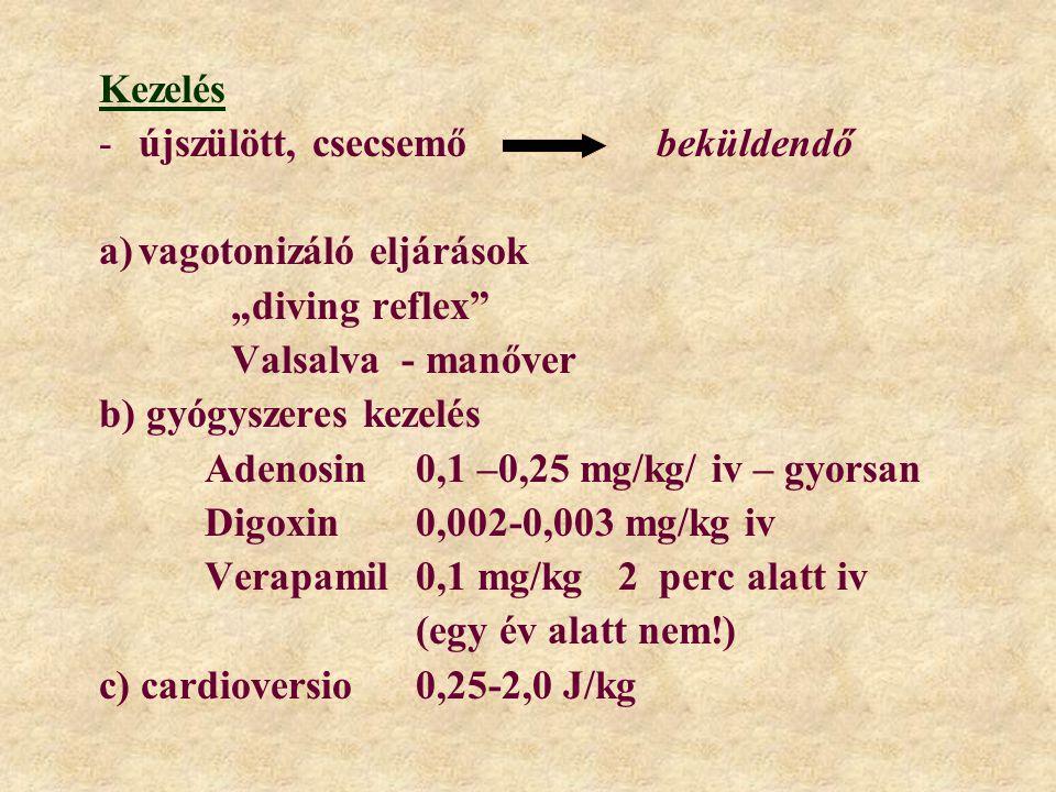 """Kezelés -újszülött, csecsemő beküldendő a)vagotonizáló eljárások """"diving reflex"""" Valsalva - manőver b) gyógyszeres kezelés Adenosin0,1 –0,25 mg/kg/ iv"""