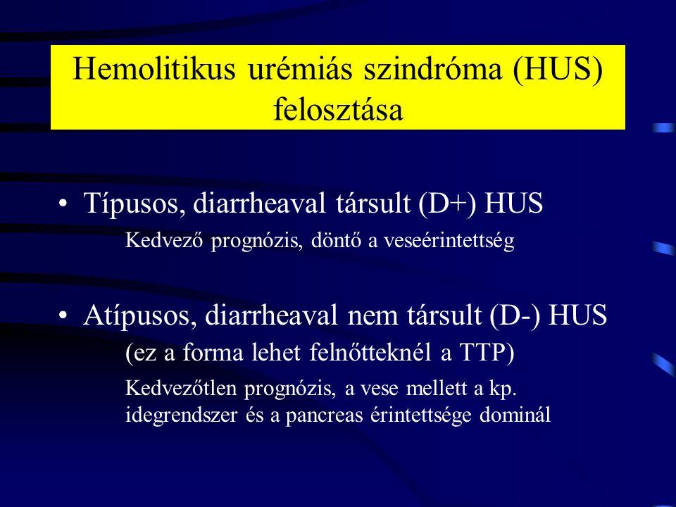 Hemolitikus urémiás szindróma (HUS) felosztása Típusos, diarrheaval társult (D+) HUS Kedvező prognózis, döntő a veseérintettség Atípusos, diarrheaval