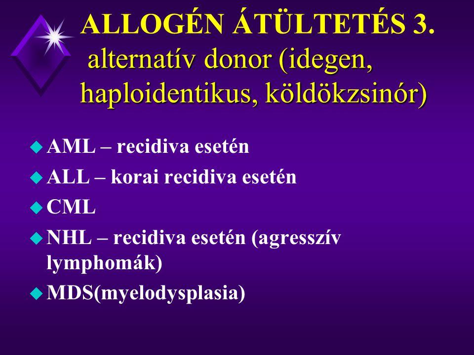 családi identikus (testvér) donor ALLOGÉN ÁTÜLTETÉS 2. családi identikus (testvér) donor u Súlyos csontvelő elégtelenség (aplasztikus anemia) u Hemogl