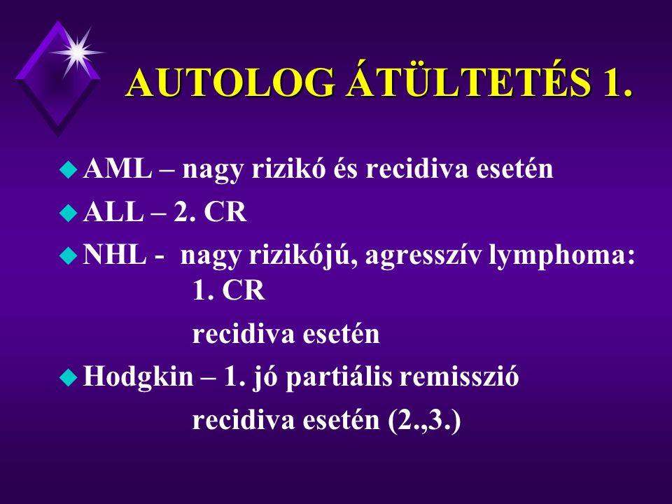 alternatív donor (idegen, haploidentikus, köldökzsinór) ALLOGÉN ÁTÜLTETÉS 4. alternatív donor (idegen, haploidentikus, köldökzsinór) u Súlyos csontvel
