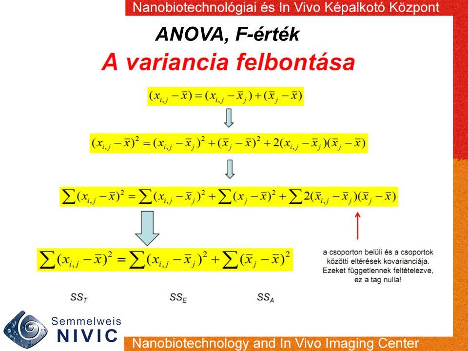 ANOVA, F-érték