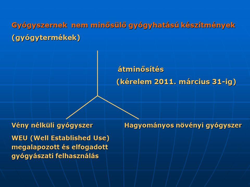 Gyógyszernek nem minősülő gyógyhatású készítmények (gyógytermékek) átminősítés (kérelem 2011.