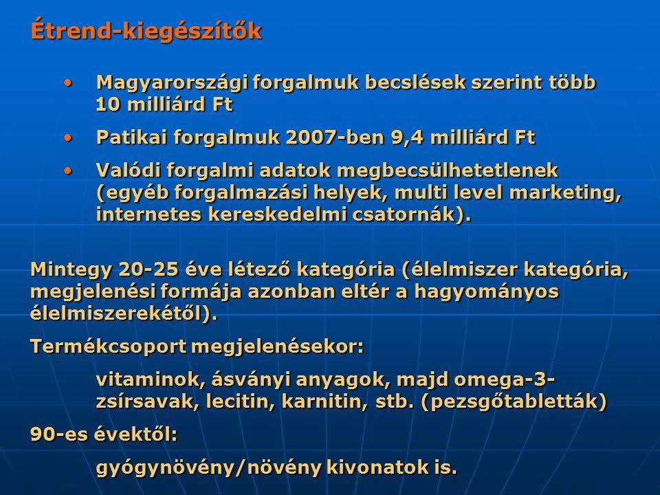 Étrend-kiegészítők Magyarországi forgalmuk becslések szerint több 10 milliárd Ft Magyarországi forgalmuk becslések szerint több 10 milliárd Ft Patikai forgalmuk 2007-ben 9,4 milliárd Ft Patikai forgalmuk 2007-ben 9,4 milliárd Ft Valódi forgalmi adatok megbecsülhetetlenek (egyéb forgalmazási helyek, multi level marketing, internetes kereskedelmi csatornák).